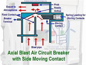 Wiring Diagram Air Circuit Breaker