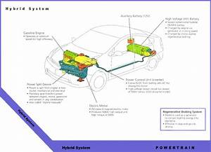 Honda Hybrid Engine Diagram