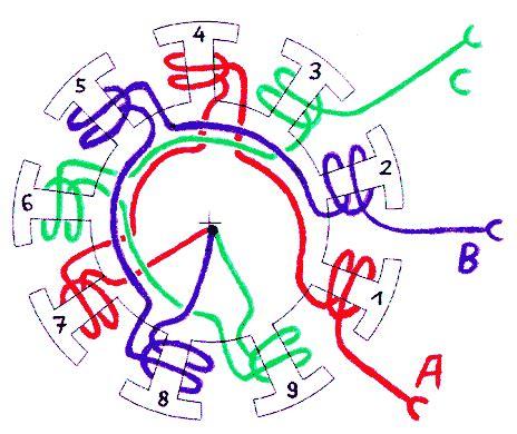 Phase Charging Explained