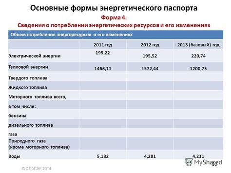 Сводная информация об декларации за 2014 год учреждения
