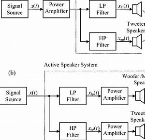 Block Diagrams For Two Alternative Versions Of A Speaker System   A