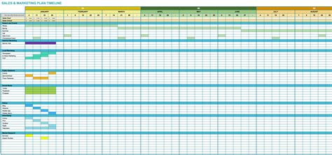 Marcom Strategy Template by Free Marketing Timeline Tips And Templates Smartsheet