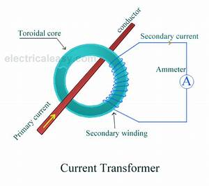 How Is A Current Transformer Connected
