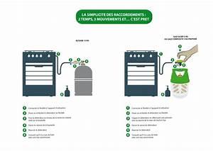 Comment Changer Une Bouteille De Gaz Calypso : comment changer une bonbonne de gaz maison design mail ~ Dailycaller-alerts.com Idées de Décoration