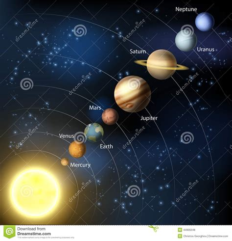 Solar System Stock Vector - Image: 44905048
