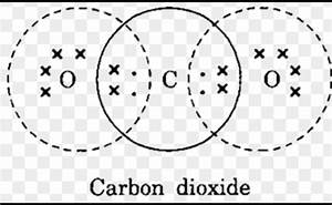 Lewis Dot Diagram For Carbon Dioxide