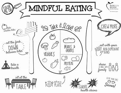 Mindful Eating Mindfulness Healthy Placemat Tips Eat