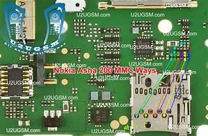 All Gsm Solution  Nokia Asha 200 Mmc Memory Card Problem