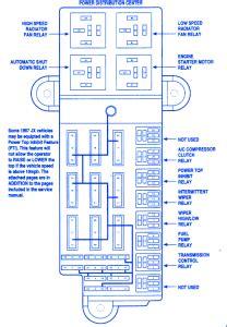 chrysler sebring convertible  fuse boxblock circuit breaker diagram carfusebox