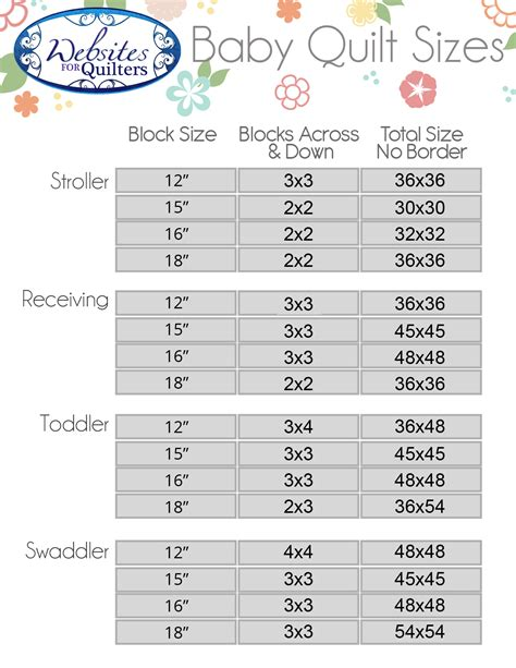 size of quilt the 25 best baby quilt size ideas on baby
