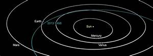 Asteroid 2013 TX68 to pass close to Earth on March 8