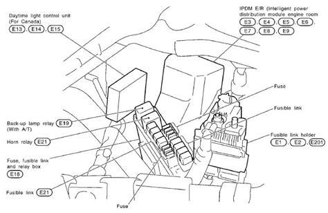 2009 Nissan Coupe Fuse Box Diagram by 2006 Infiniti Fx35 Fuse Diagram Imageresizertool