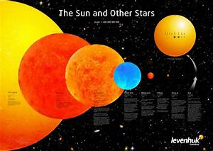 Betelgeuse Star Size Compared to the Sun (page 4) - Pics ...