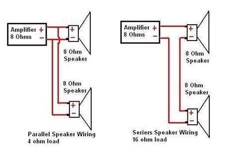 connect  speakers    ohm amp quora