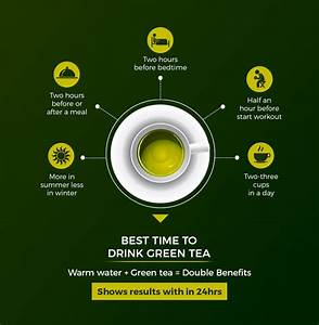 Which Time Is Good For Drinking Green Tea To Lose Weight