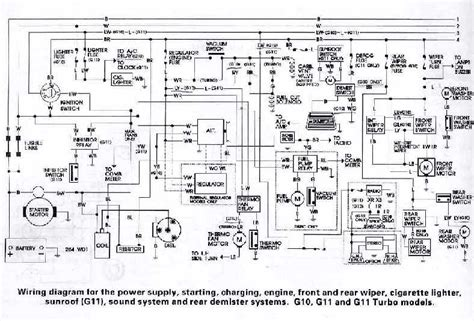 daihatsu     turbo models wiring diagrams