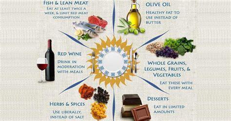 mediterranean diet meal plan infographic