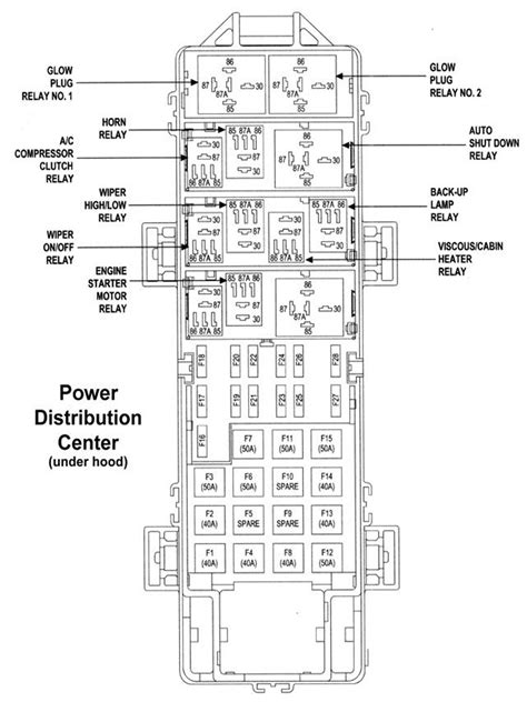 1998 jeep cherokee fuse box diagram wiring diagram and