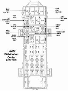 1998 Jeep Cherokee Fuse Box Diagram