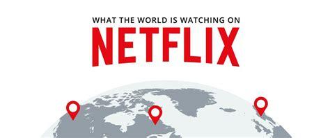 The Most Popular Netflix Shows Around The World