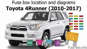 Fuse Box Location And Diagrams  Toyota 4runner  2010-2018