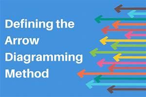Arrow Diagramming Method  Going Old School