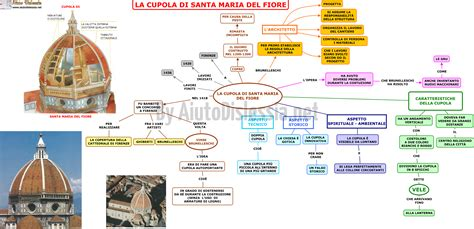Cupola Di Santa Fiore Descrizione by Filippo Brunelleschi Ist Superiore Aiutodislessia Net
