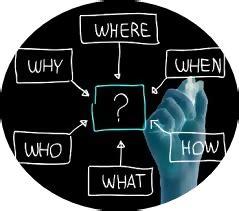 strategic management processstrategic management