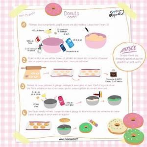 Recette De Gateau Pour Enfant : donuts i recette c monetiquette recettes ~ Melissatoandfro.com Idées de Décoration