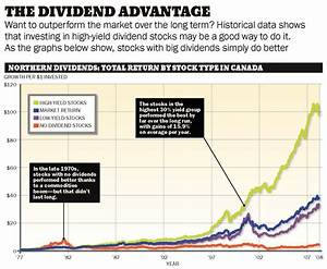 Dividends: The stocks that pay you back - MoneySense