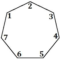 How Many Angles Are On The Interior Of An Octagon by How Many Angles Does A Heptagon Study