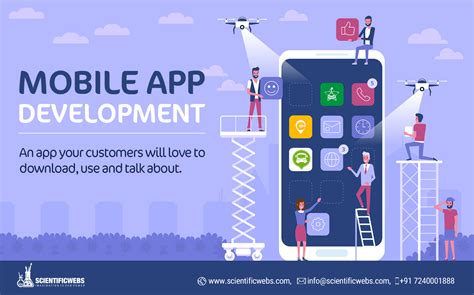 Mobile App Development Market by Mobile Application Development In European Market