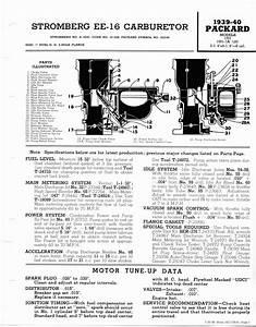 Carburetor Manual Pictures