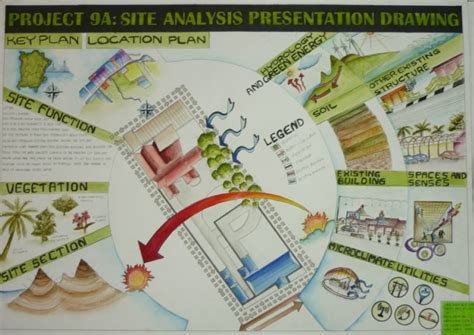 site analysis google search site analysis
