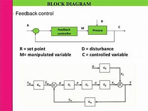 3 Fundamental Type Of Controller