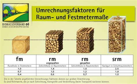 wieviel wiegt holz holzgewicht berechnen wieviel wiegt ein raummeter holz so berechnen sie es brennholz das