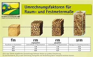 Gewicht Holz Berechnen : biomasseverband o holzma e und wassergehalt ~ Themetempest.com Abrechnung