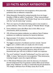 Facts About Antibiotics