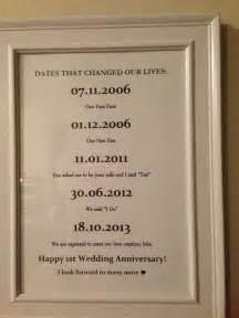 1 year wedding anniversary gifts date interests were sparked 39 s day wedding my boyfriend and in