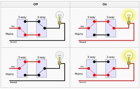 Esp Multi Relay Boards Sonoff Dual Electrodragon