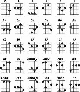 Multiple Chords And Techniques Will Be Required To Learn
