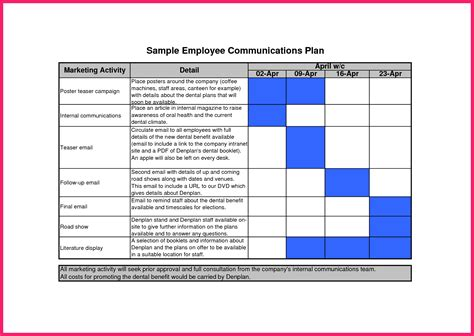 Project Communication Plan Template by Communication Plan Template Bio Letter Format