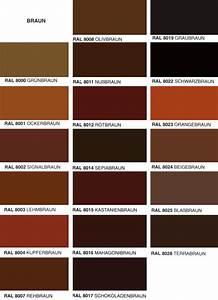 Welche Farbe Passt Zu Dunkelbraun : ral farben bersicht ~ Frokenaadalensverden.com Haus und Dekorationen