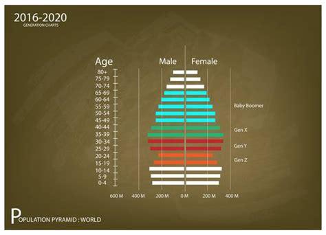 demographischer wandel foerderland