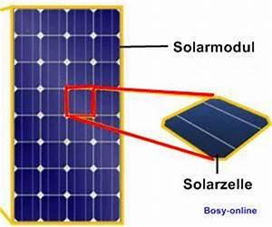 Wie Funktionieren Solarzellen : photovoltaik fotovoltaik ~ Lizthompson.info Haus und Dekorationen