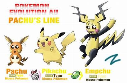 Pokemon Evolution Line Water Pikachu 1024 Rock