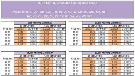 info  dental insurance  seniors  medicare