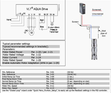 Using Vlt Aqua Drive Submersible Pump Application