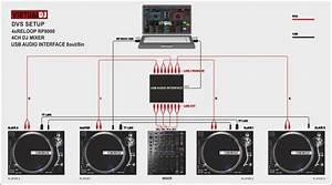 Virtualdj - Hardware Manuals - Reloop - Rp-8000