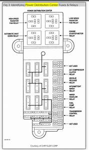 98 Chrysler Cirrus Fuse Box  Chrysler  Auto Fuse Box Diagram